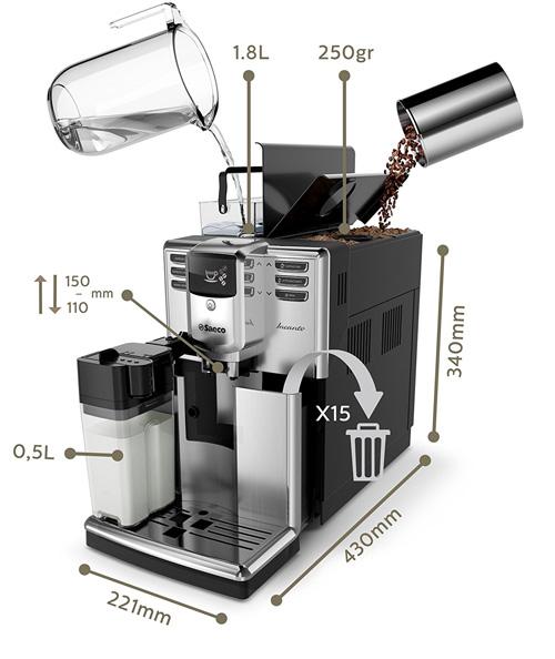 Saeco HD8917 01 Incanto Kaffeevollautomat mit Mahlwerk Test